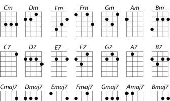 best baritone ukulele chords